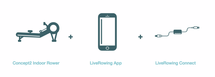 live rowing app with concept2 model d indoor rower